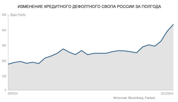 russian-credit-default-newsletter